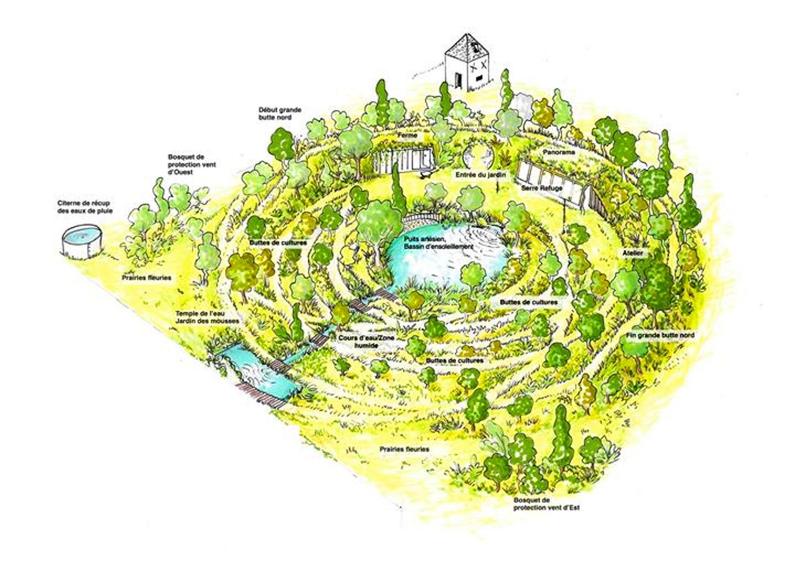La nourrice un jardin for t comestible et habitable itinari for Jardin foret